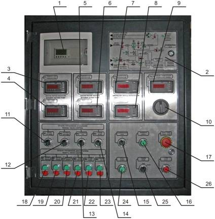 Figure 4- Composite control panel (CUU)