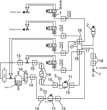 Pneumatic diagram